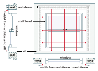 Sash window measuring image